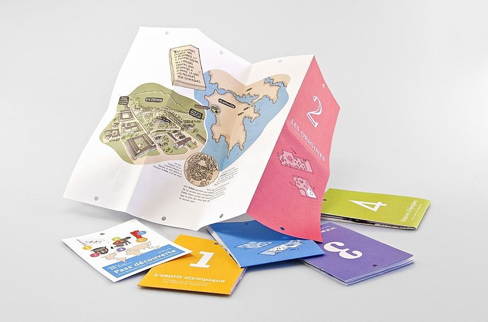 Guides Musée Olympique